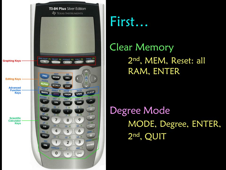 First… Clear Memory 2 nd, MEM, Reset: all RAM, ENTER Degree Mode MODE, Degree, ENTER, 2 nd, QUIT