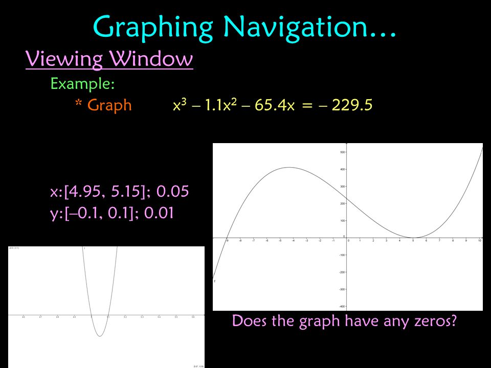 Graphing Navigation… Viewing Window Example: * Graphx 3 – 1.1x 2 – 65.4x = – 229.5 x:[4.95, 5.15]; 0.05 y:[–0.1, 0.1]; 0.01 Does the graph have any ze