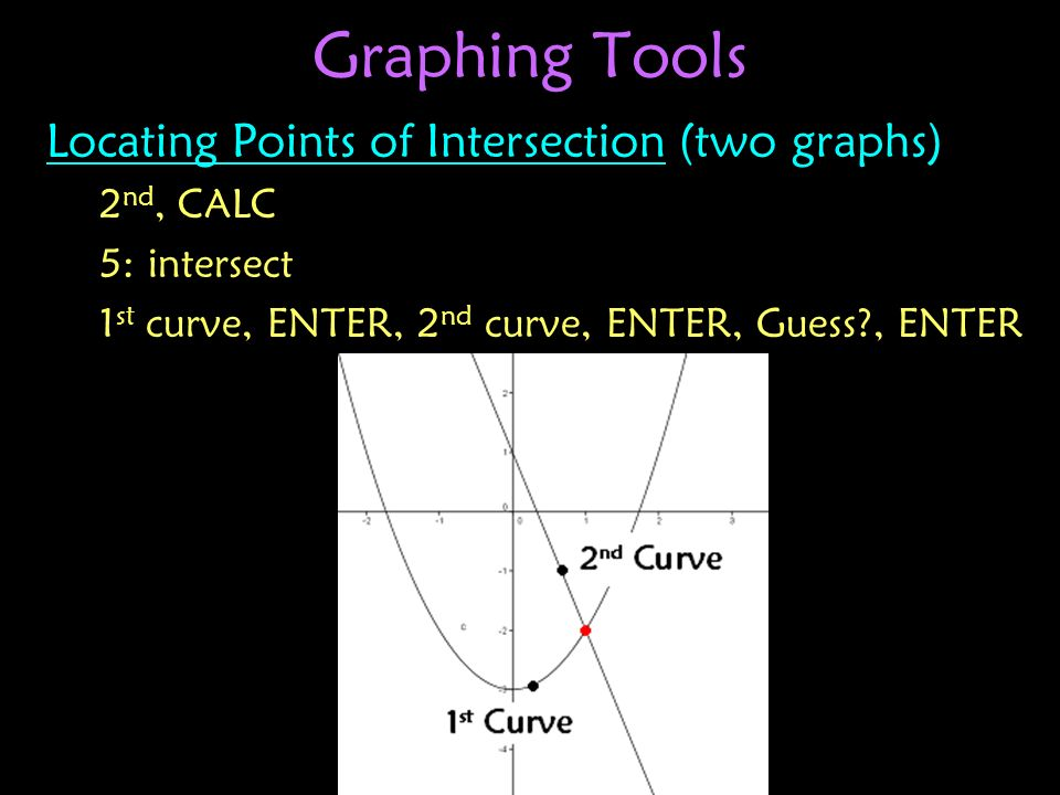 Graphing Tools Locating Points of Intersection (two graphs) 2 nd, CALC 5: intersect 1 st curve, ENTER, 2 nd curve, ENTER, Guess?, ENTER