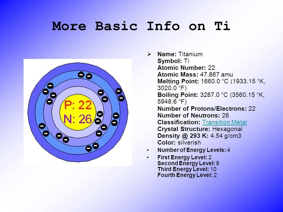 More Basic Info on Ti Name: Titanium Symbol: Ti Atomic Number: 22 Atomic Mass: 47.867 amu Melting Point: 1660.0 °C (1933.15 °K, 3020.0 °F) Boiling Poi