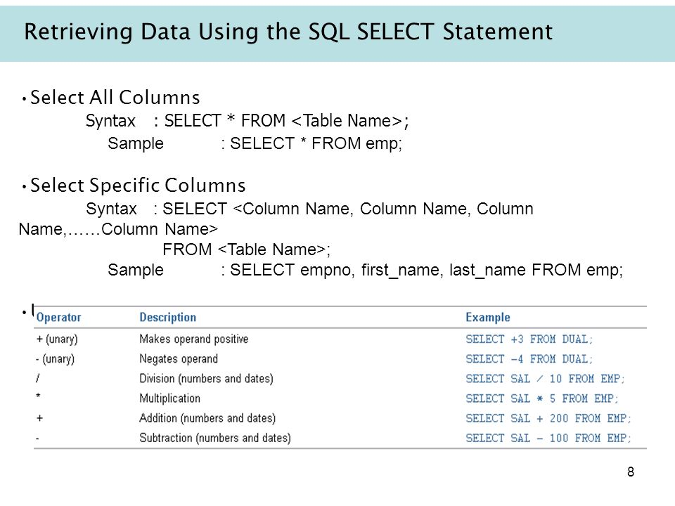 9 Retrieving Data Using the SQL SELECT Statement Understand Operator Precedence Precedence defines the order that Oracle uses when evaluating different operators in the same expression.