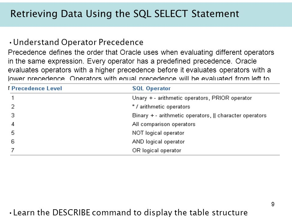 HAVING Source: http://www.techonthenet.com/sql/having.phphttp://www.techonthenet.com/sql/having.php The HAVING clause is used in combination with the GROUP BY clause.