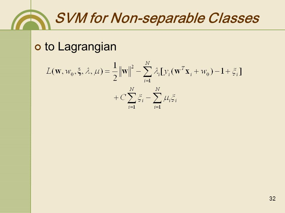 32 SVM for Non-separable Classes to Lagrangian