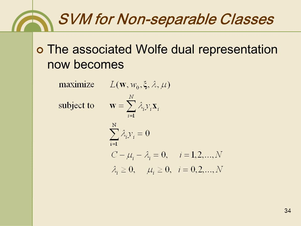 35 SVM for Non-separable Classes equivalent to