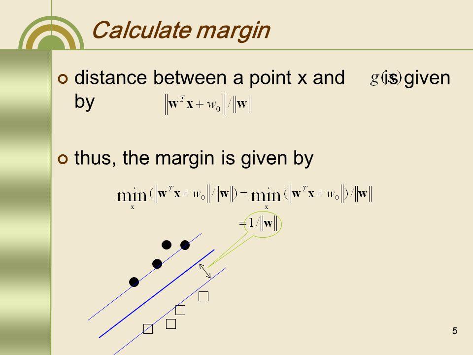 6 Optimization of margin maximization of margin