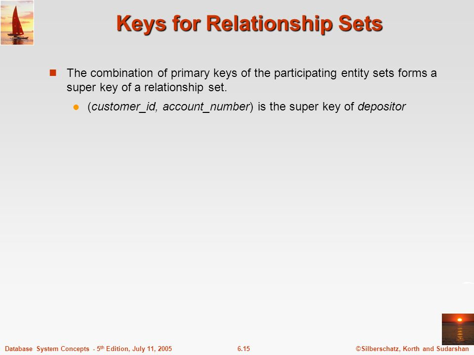 ©Silberschatz, Korth and Sudarshan6.15Database System Concepts - 5 th Edition, July 11, 2005 Keys for Relationship Sets The combination of primary key