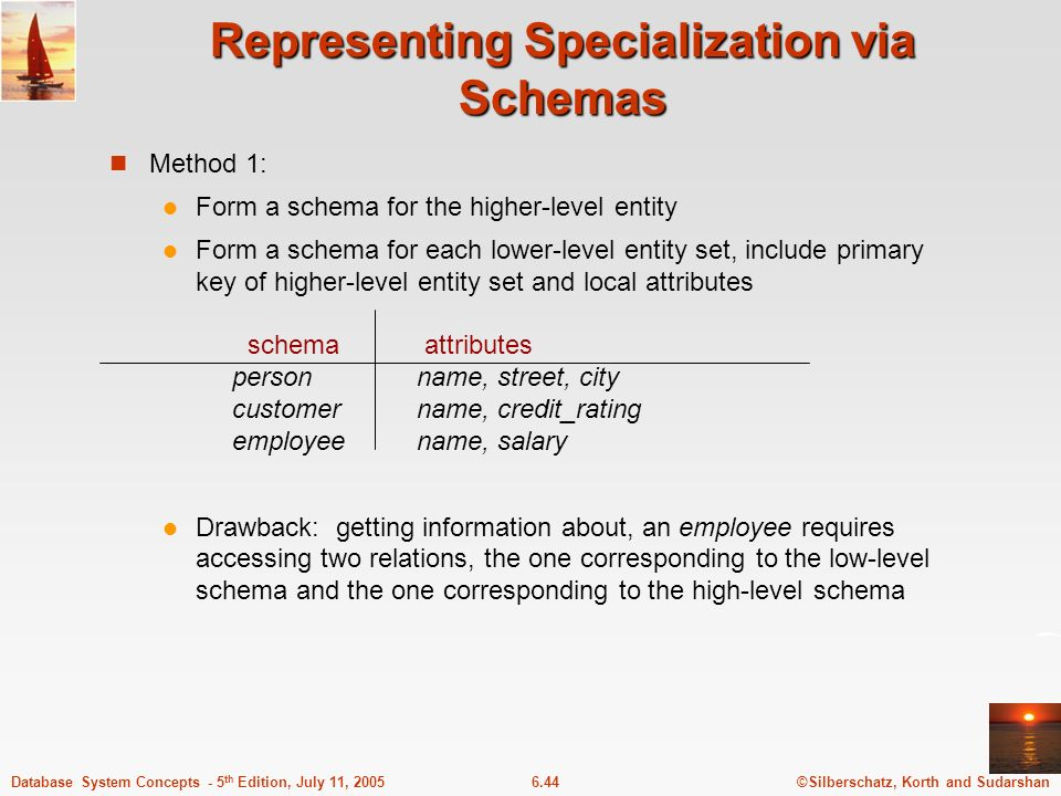 ©Silberschatz, Korth and Sudarshan6.44Database System Concepts - 5 th Edition, July 11, 2005 Representing Specialization via Schemas Method 1: Form a