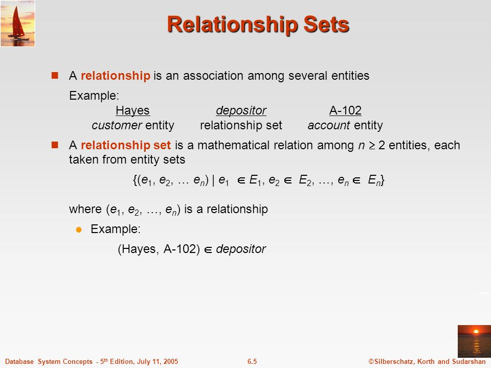 ©Silberschatz, Korth and Sudarshan6.5Database System Concepts - 5 th Edition, July 11, 2005 Relationship Sets A relationship is an association among s