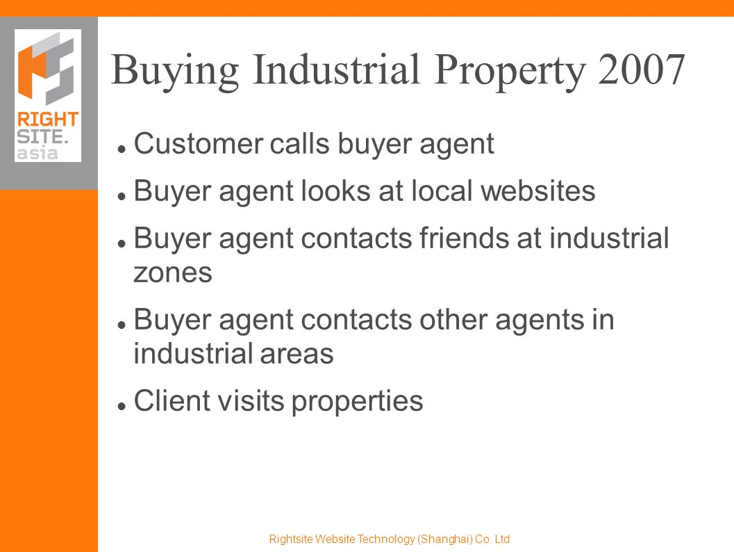 Selling Industrial Property 2007 Usually selling is a multi-step process Seller contacts seller agent Seller agent places ad in newspaper or local websites Buyer agent contacts friends and large urban agencies Not the most efficient approach Rightsite Website Technology (Shanghai) Co.