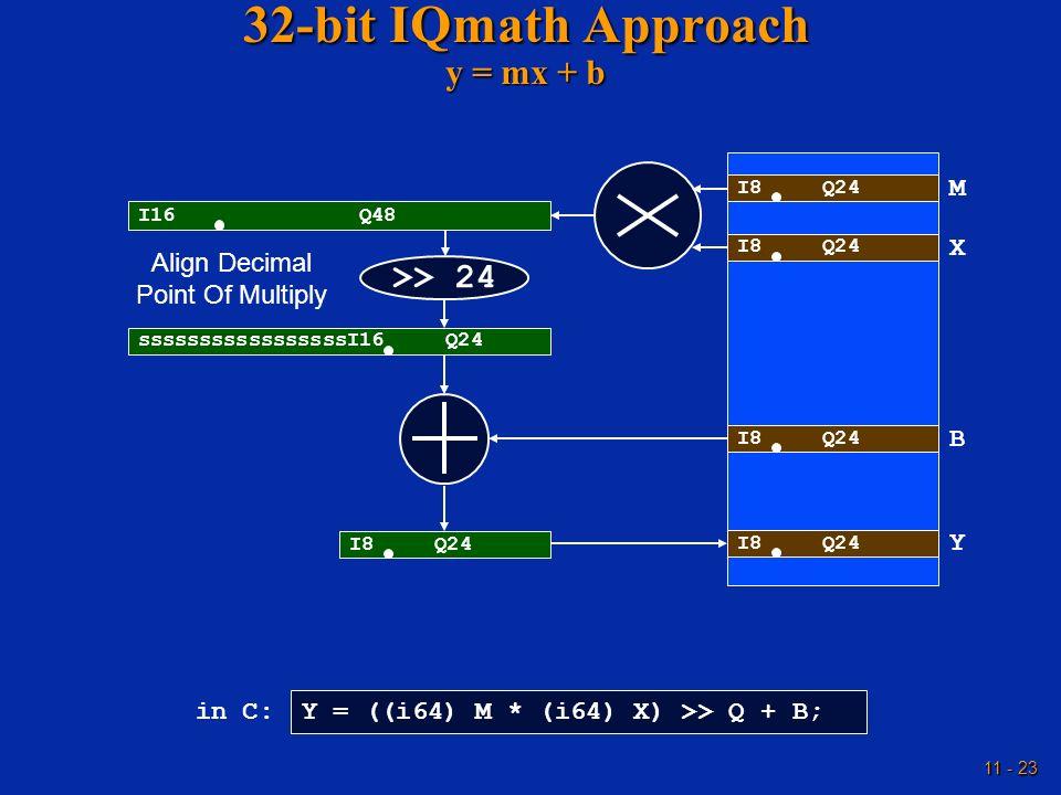 11 - 23 32-bit IQmath Approach y = mx + b I8 Q24 I16 Q48 M X B Y >> 24 Align Decimal Point Of Multiply I8 Q24 sssssssssssssssssI16 Q24 I8 Q24 Y = ((i6