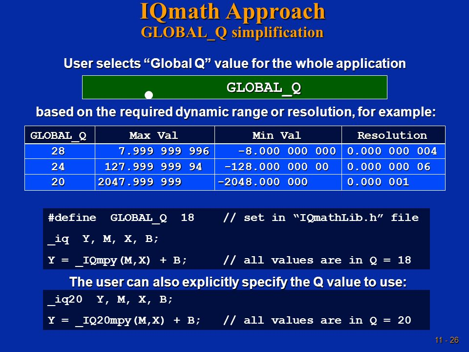 11 - 26 IQmath Approach GLOBAL_Q simplification #define GLOBAL_Q 18 // set in IQmathLib.h file _iq Y, M, X, B; Y = _IQmpy(M,X) + B; // all values are