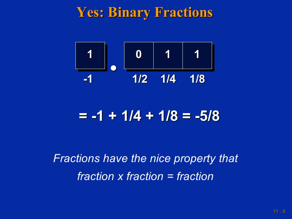11 - 8 Yes: Binary Fractions 11001111 1/21/41/8 = -1 + 1/4 + 1/8 = -5/8 Fractions have the nice property that fraction x fraction = fraction