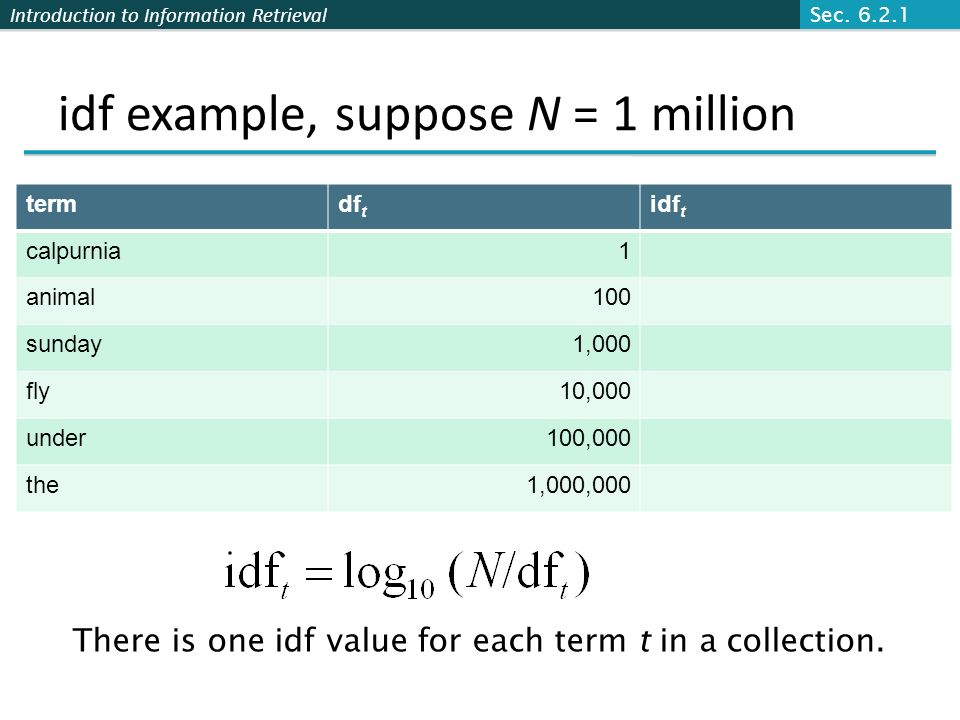 Introduction to Information Retrieval idf example, suppose N = 1 million termdf t idf t calpurnia1 animal100 sunday1,000 fly10,000 under100,000 the1,0