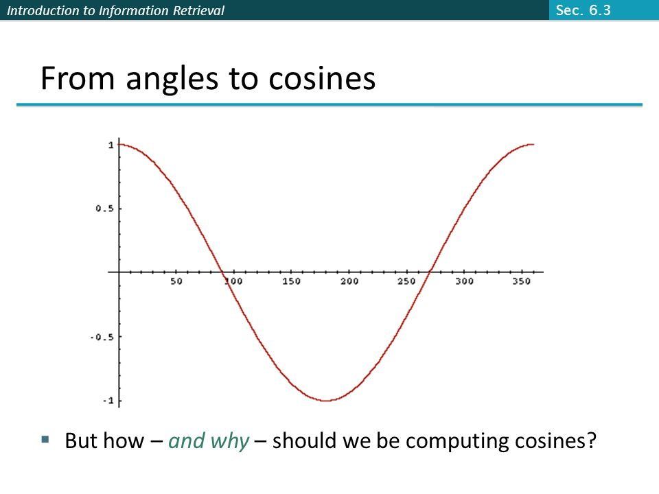 Introduction to Information Retrieval From angles to cosines But how – and why – should we be computing cosines? Sec. 6.3