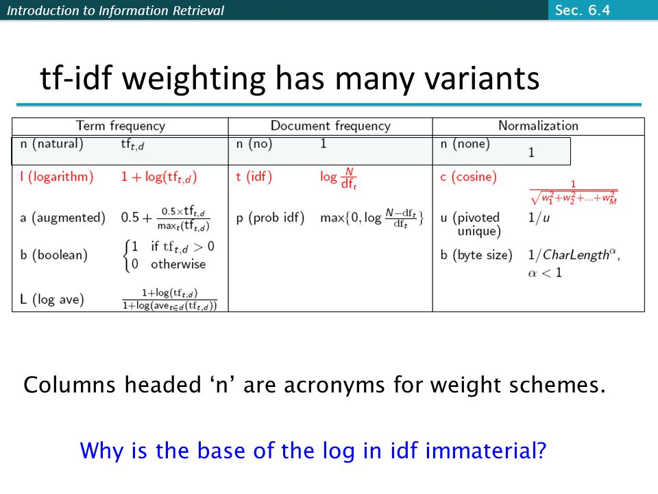 Introduction to Information Retrieval tf-idf weighting has many variants Columns headed n are acronyms for weight schemes. Why is the base of the log