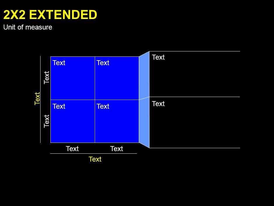 Text 2X2 CUBED Unit of measure