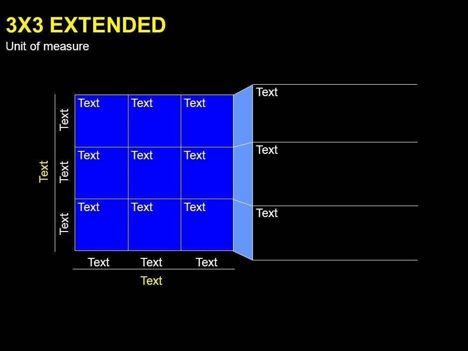 Text 3X3 Unit of measure