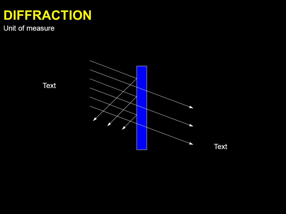 Text 3X3 EXTENDED Unit of measure