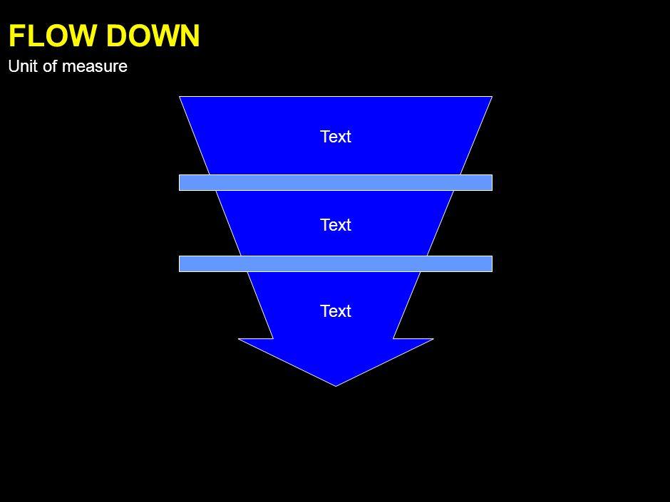 Text DIFFRACTION Unit of measure