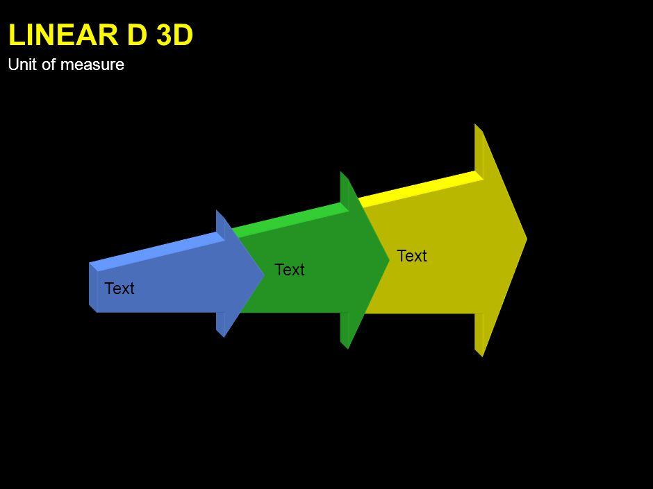 Text LINEAR C 3D Unit of measure