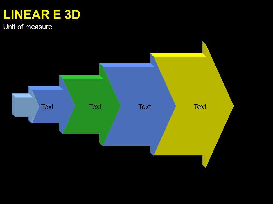 Text LINEAR D 3D Unit of measure