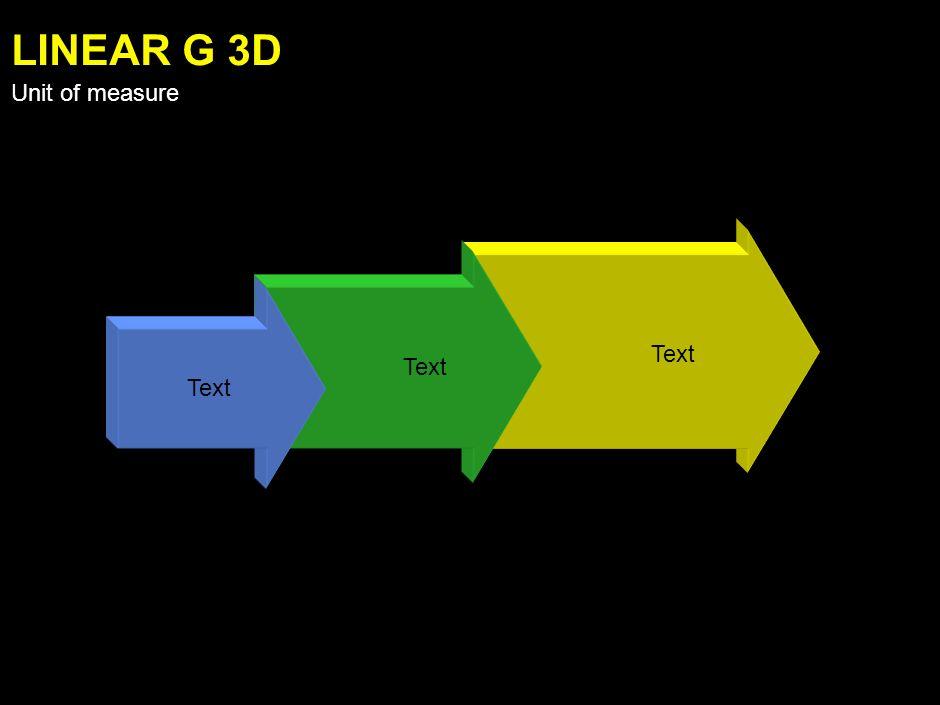 Text LINEAR E 3D Unit of measure