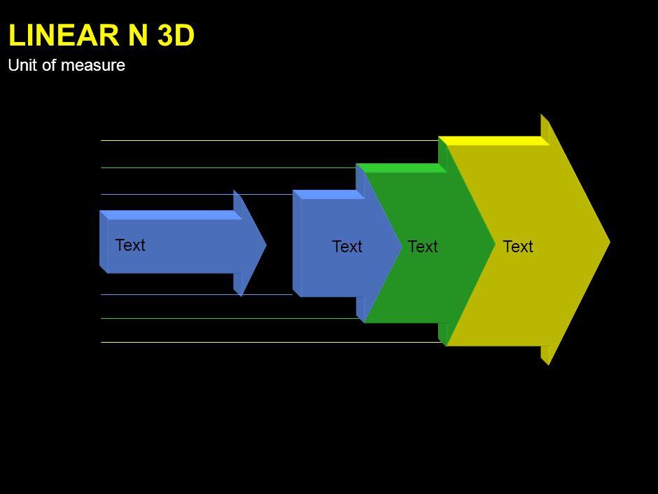 Text LINEAR J 3D Unit of measure