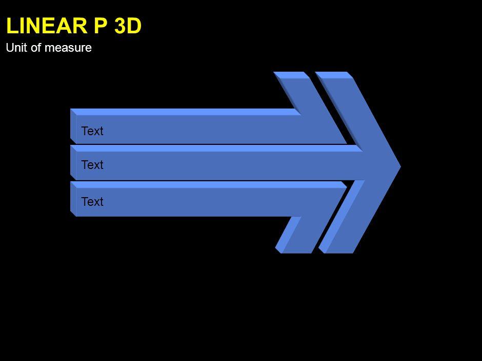 Text LINEAR N 3D Unit of measure