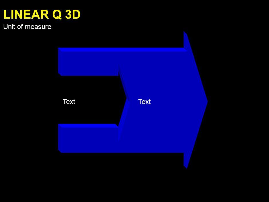 Text LINEAR P 3D Unit of measure