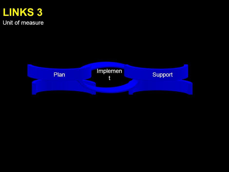 Text LINEAR Q 3D Unit of measure