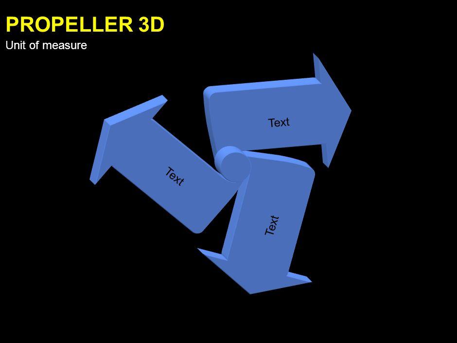 PERSPECTIVE 3D Unit of measure