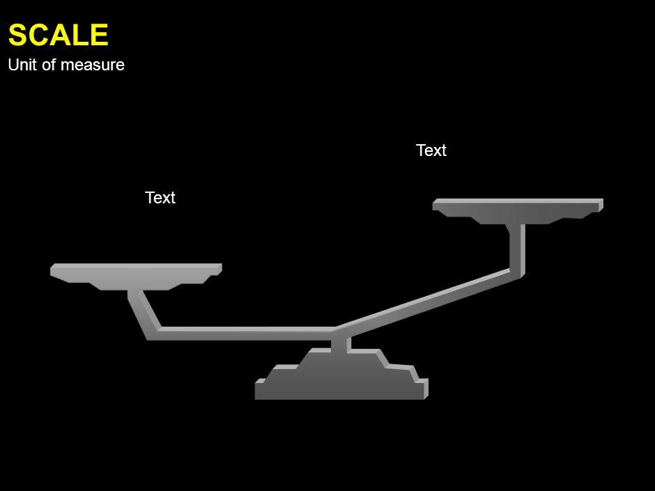 Text PROPELLER 3D Unit of measure