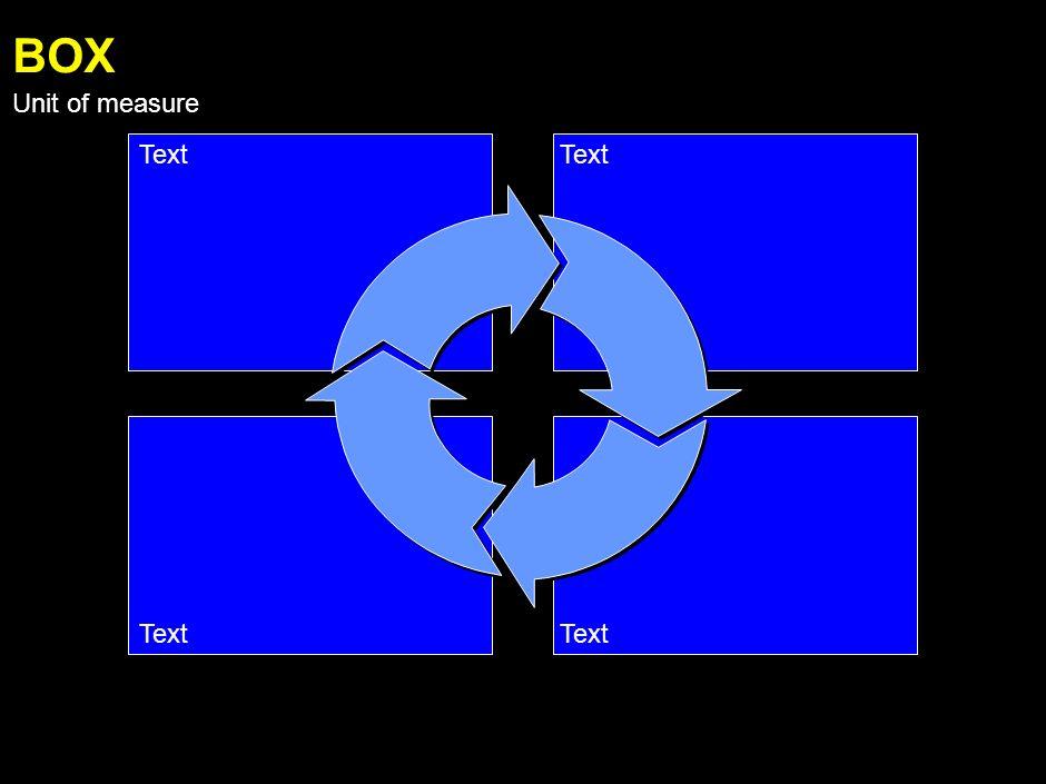 Text BLADES Unit of measure