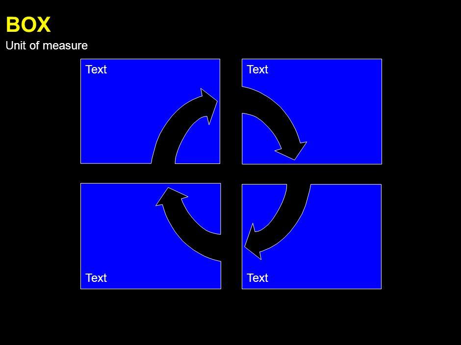Text BOX Unit of measure