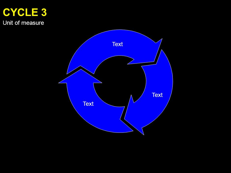 Text CYCLE 2 Unit of measure