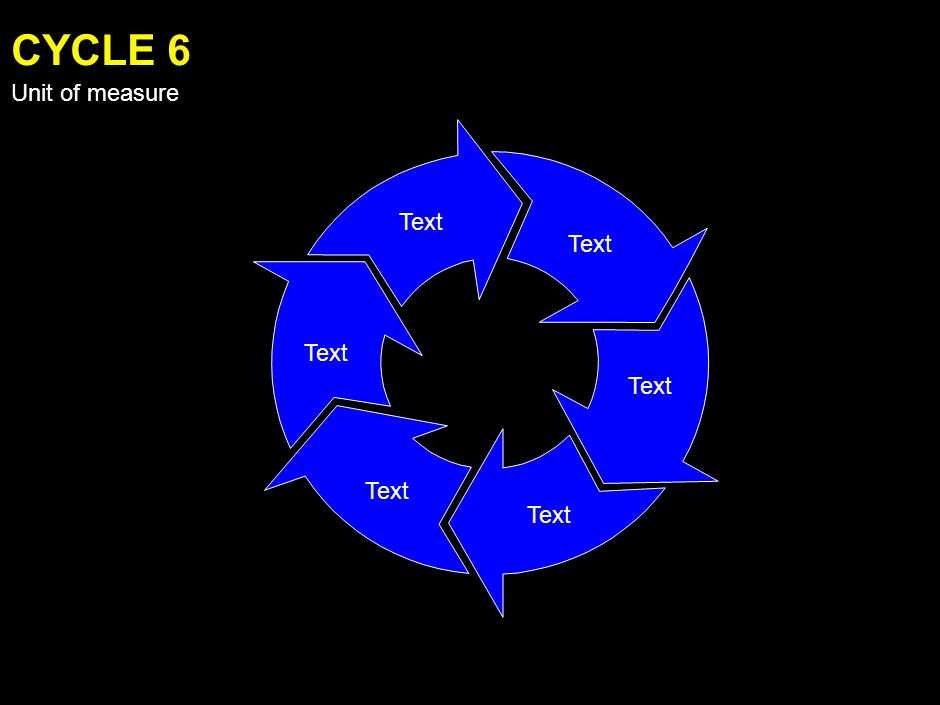 Text CYCLE 5 Unit of measure