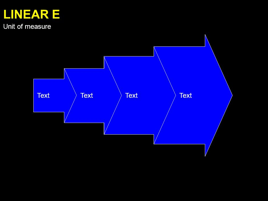 Text LINEAR D Unit of measure
