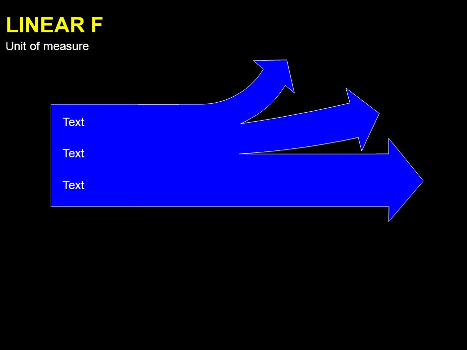 Text LINEAR E Unit of measure