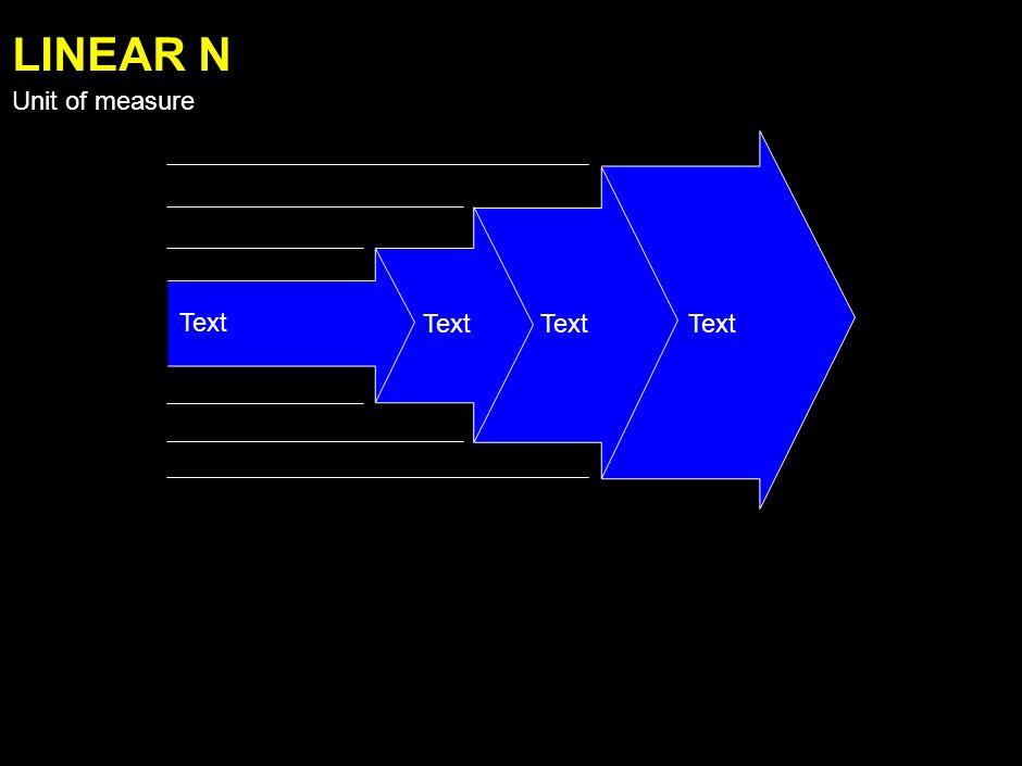 Text LINEAR K Unit of measure
