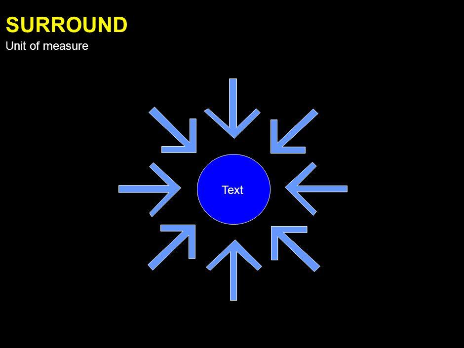 Text SPLIT Unit of measure