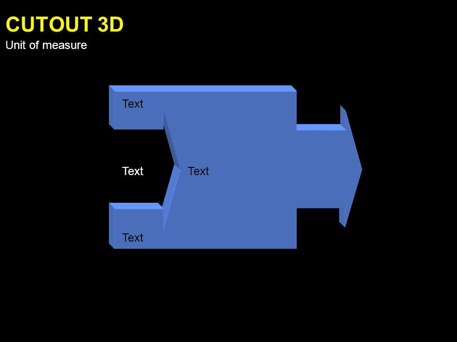 *Footnote Source: CUBES3 3D Unit of measure