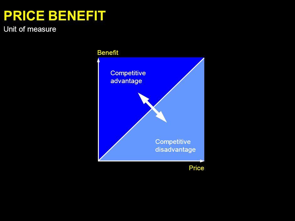 Restructuring framework 1 5 43 2 PENTAGON Unit of measure