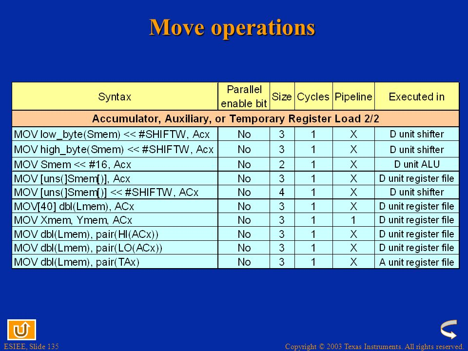 Copyright © 2003 Texas Instruments. All rights reserved. ESIEE, Slide 134 Move operations