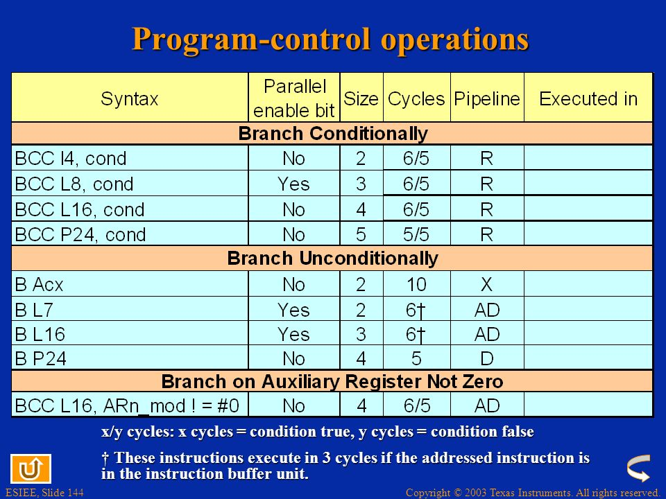 Copyright © 2003 Texas Instruments. All rights reserved. ESIEE, Slide 143 Move operations