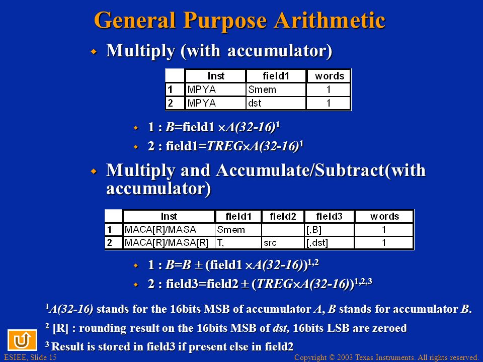 Copyright © 2003 Texas Instruments. All rights reserved. ESIEE, Slide 14 General Purpose Arithmetic Multiply, Accumulate and Delay Multiply, Accumulat
