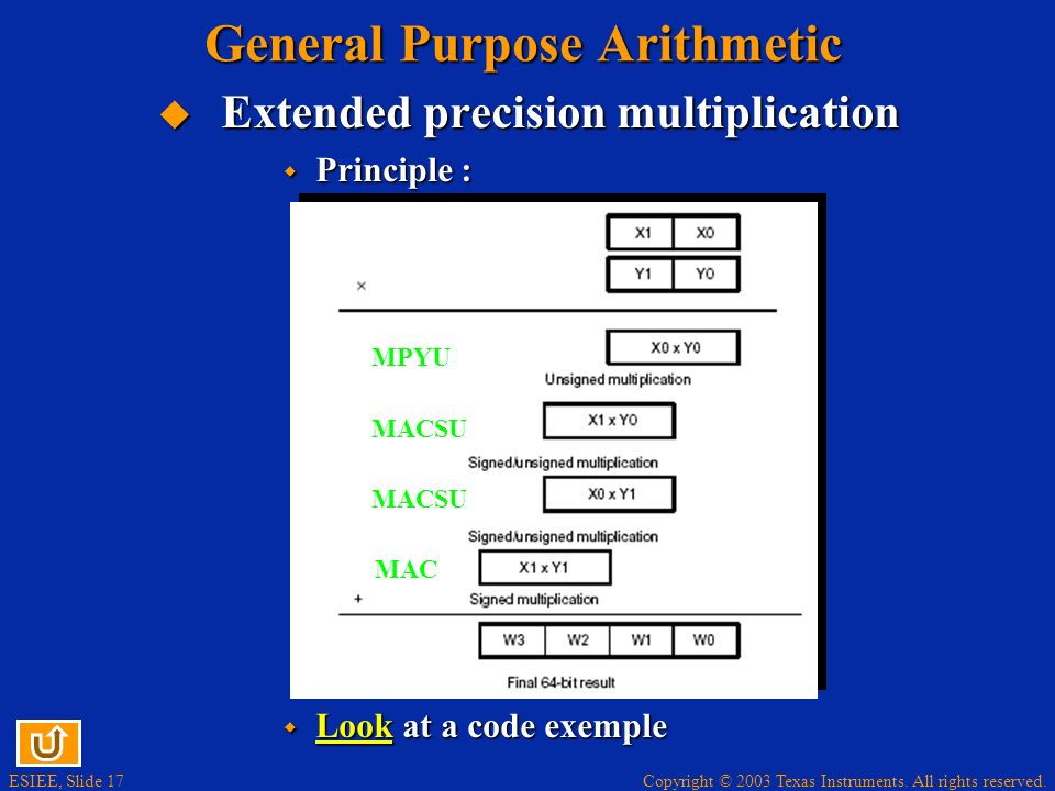 Copyright © 2003 Texas Instruments. All rights reserved. ESIEE, Slide 16 General Purpose Arithmetic Extended precision multiplication Extended precisi