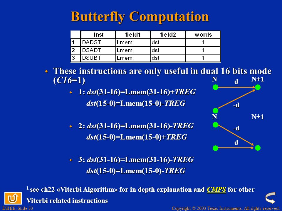 Copyright © 2003 Texas Instruments. All rights reserved. ESIEE, Slide 32 Specific Filters Intructions LMS Xmem,Ymem ; Xmem is accumulated to the high