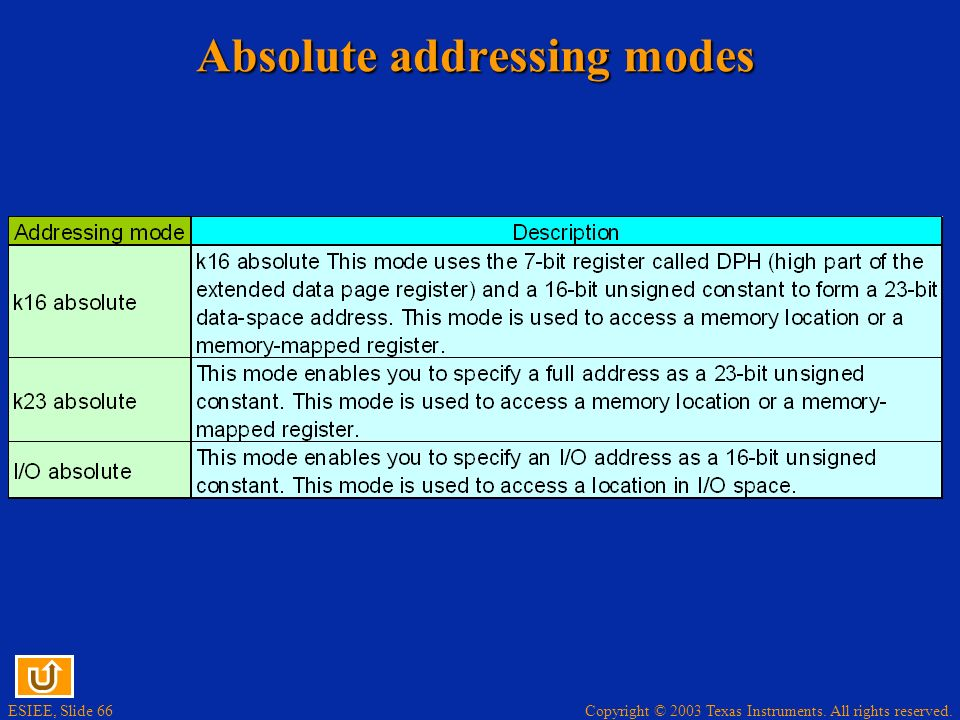 Copyright © 2003 Texas Instruments. All rights reserved. ESIEE, Slide 65 Addressing-mode operands