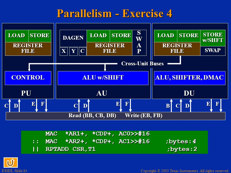 Copyright © 2003 Texas Instruments. All rights reserved. ESIEE, Slide 83 Parallelism - Exercise 3 (Solution) CALL AC0 ;bytes:2 ||MOV AC1,AR1 ;bytes:2
