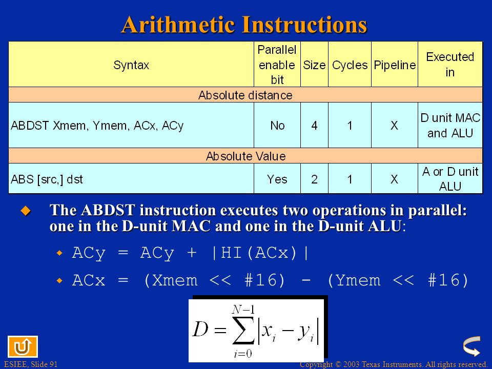 Copyright © 2003 Texas Instruments. All rights reserved. ESIEE, Slide 90 C55 mnemonic instruction set summary The C55 mnemonic instruction set can be
